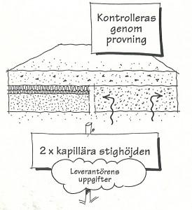 kapillärbrytande bild 2