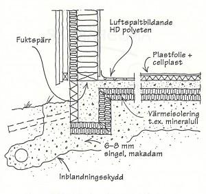 Ångspärr betongplatta