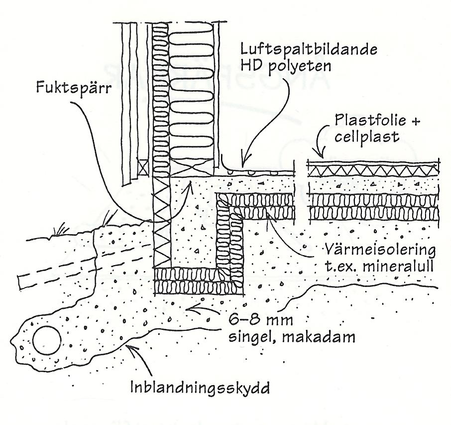 isolering under betongplatta