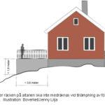 Boverket föreslår bygglovsfria altaner och solenergianläggningar